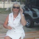 Margarita<span class='onlinei'></span>