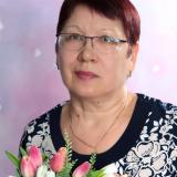 Ludmila<span class='onlinei'></span>